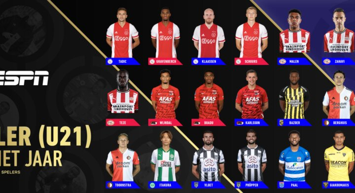 Nominations for Eredivisie Player of the Year and U21 Player of the Year announced