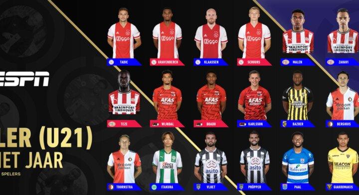 Genomineerden Eredivisie Speler- en Speler U21 van het Jaar bekend